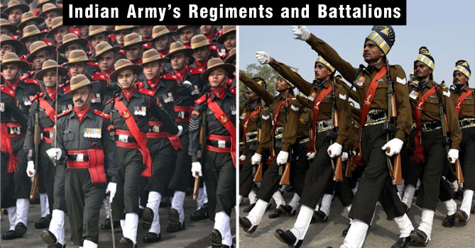 Indian Army: A Guide to Its Regiments and Battalions